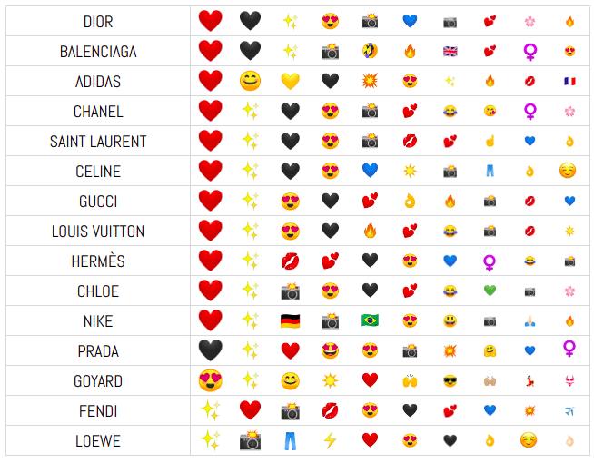 Valentine's day emojis