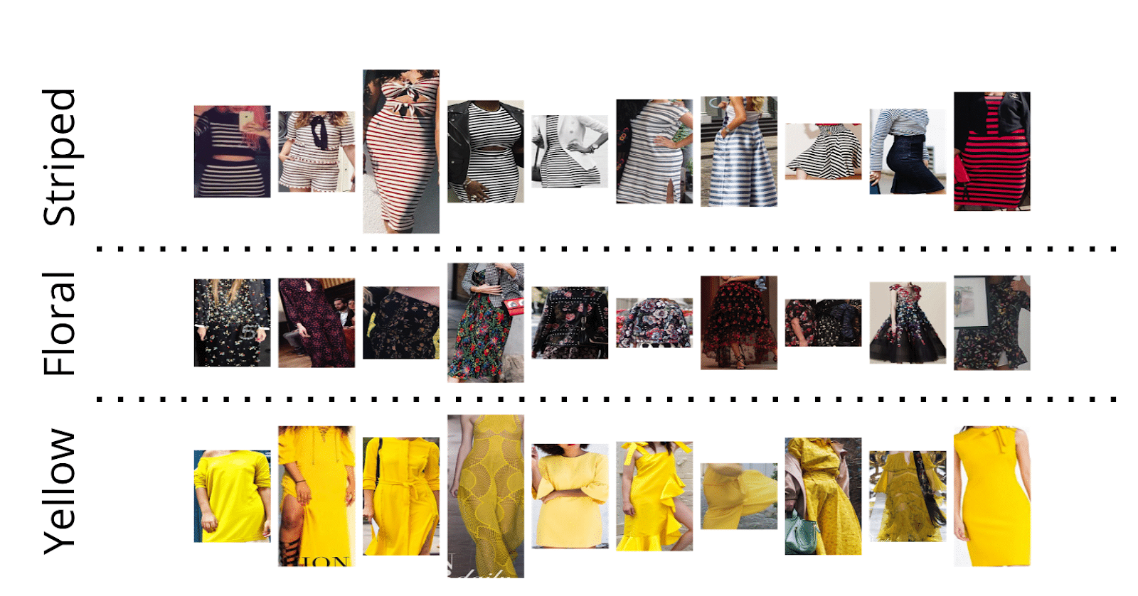 Clustering example in fashion pictures