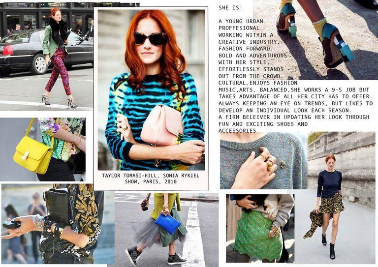 customer profiling through fashion customer board