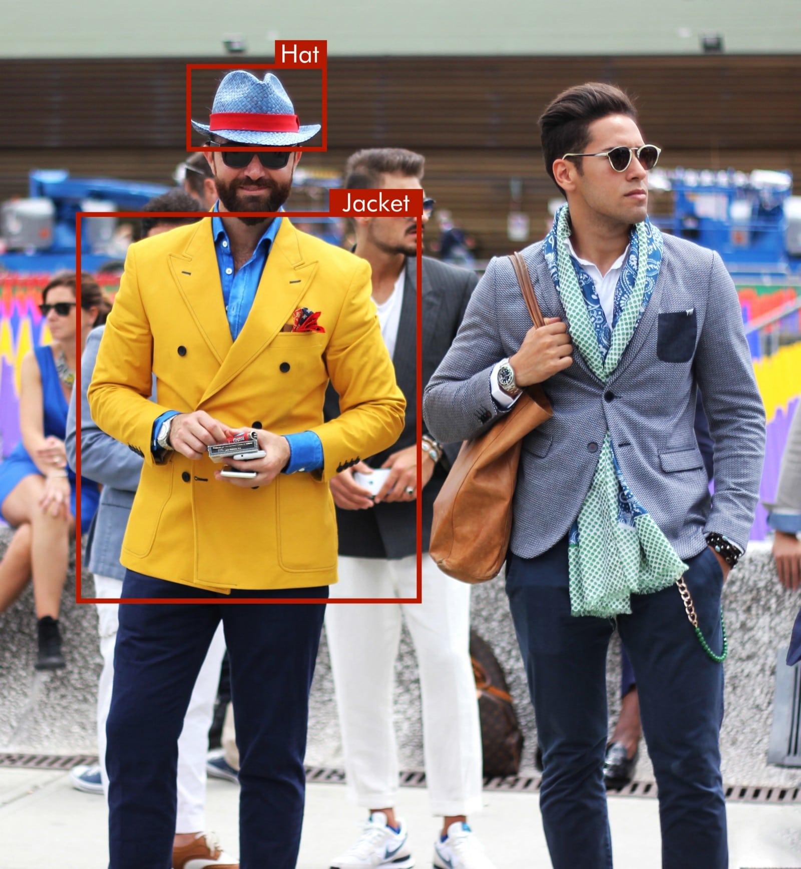 Object detection - men's clothes