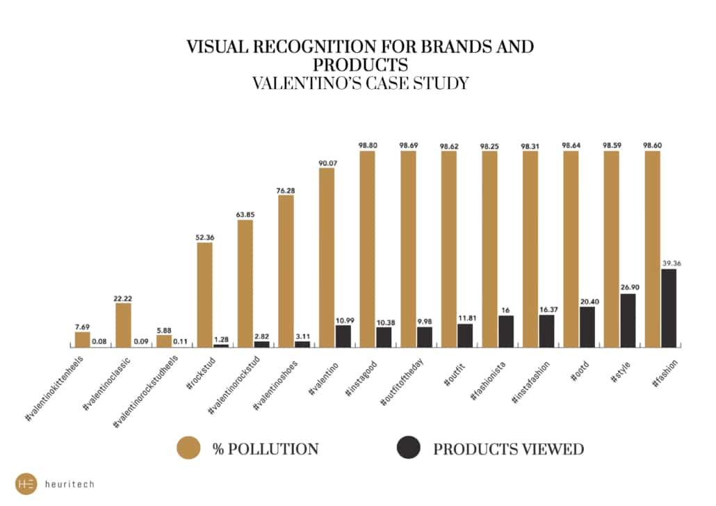valentino fashion brand
