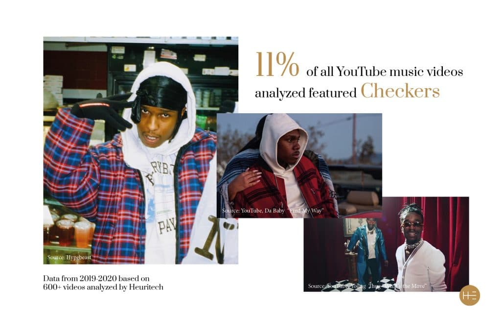 Heuritech music video analysis of hip-hop trends checkers