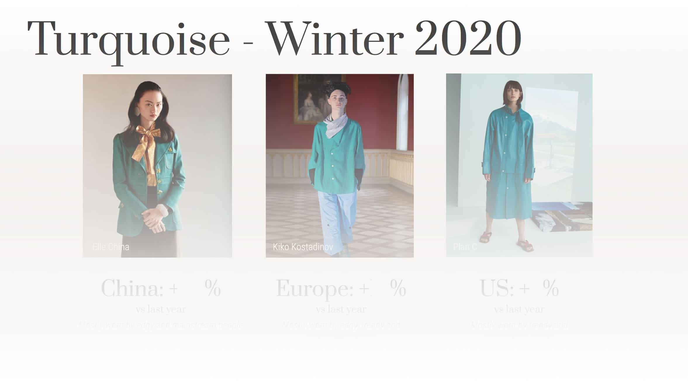 chinese trend winter 2020