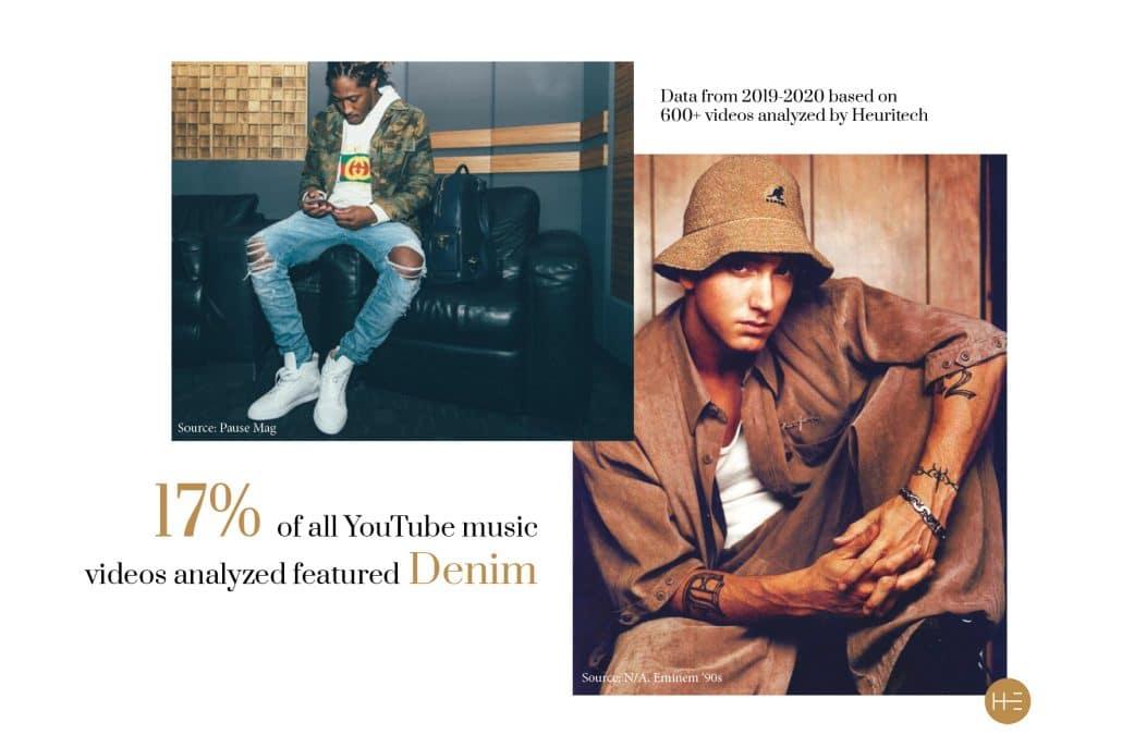 Heuritech music video analysis of hip-hop trends denim
