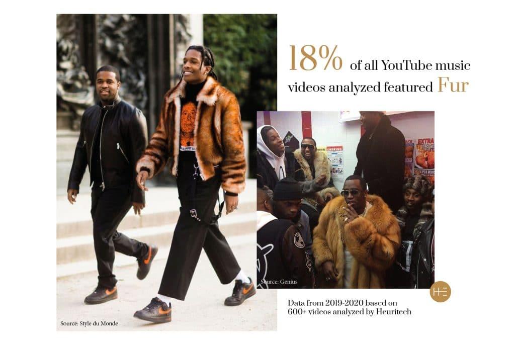 Heuritech music video analysis of hip-hop trends fur