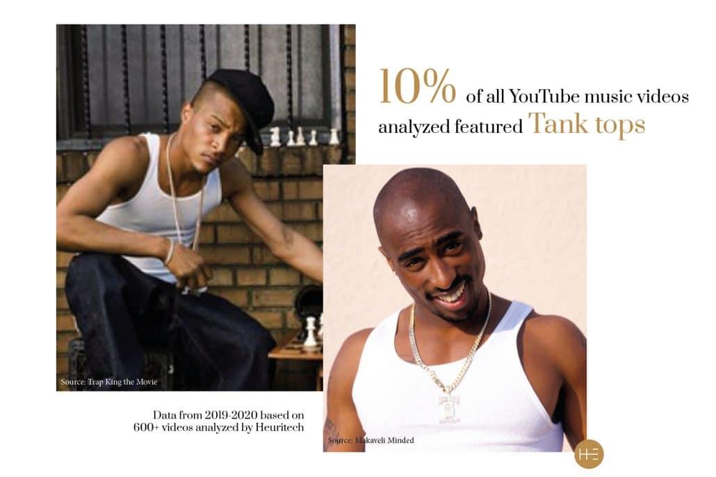 Heuritech music video analysis of hip-hop trends tank top