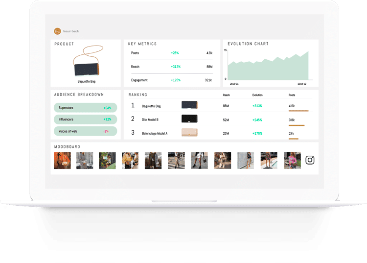 Heuritech platform 2
