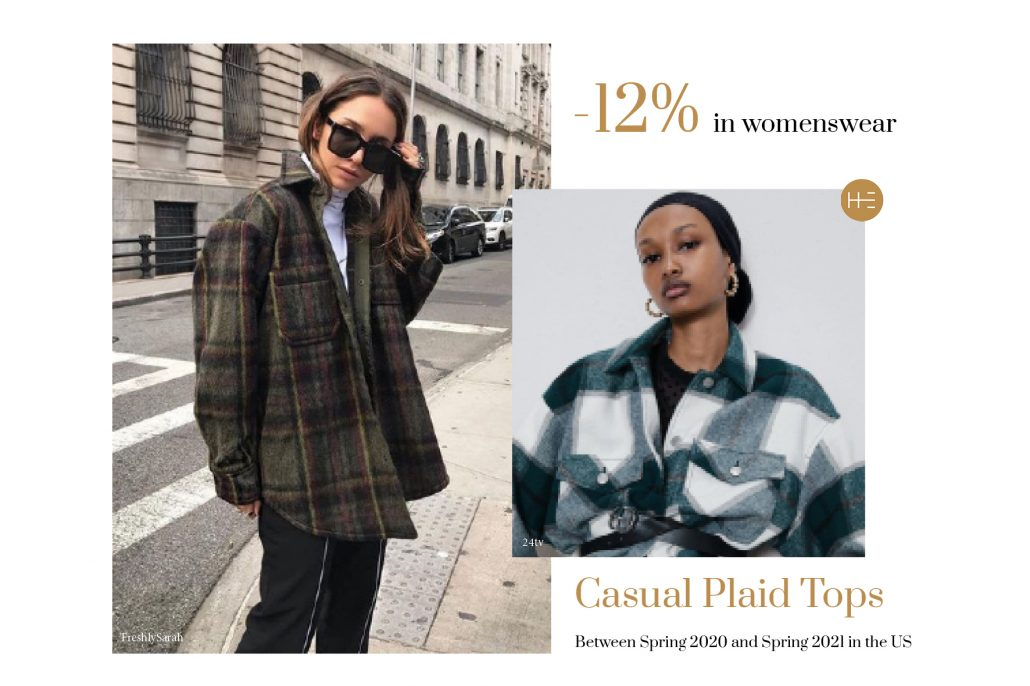 Casual Plaid Tops Rue21 Heuritech analysis