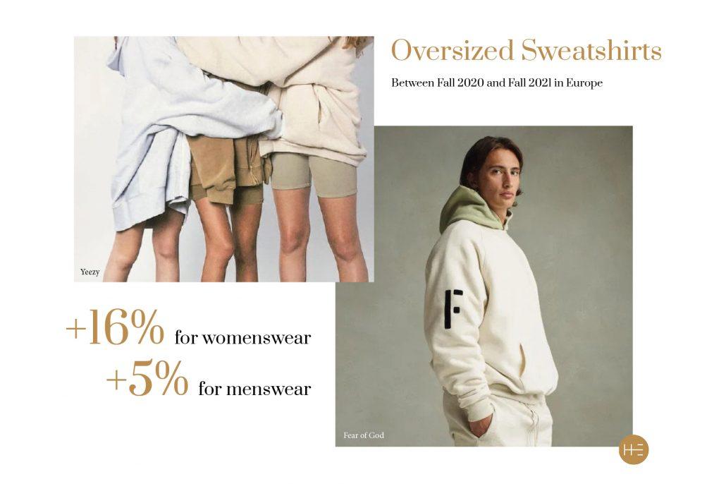 Oversized Sweatshirts trend analysis by Heuritech for Bershka Fall 2021