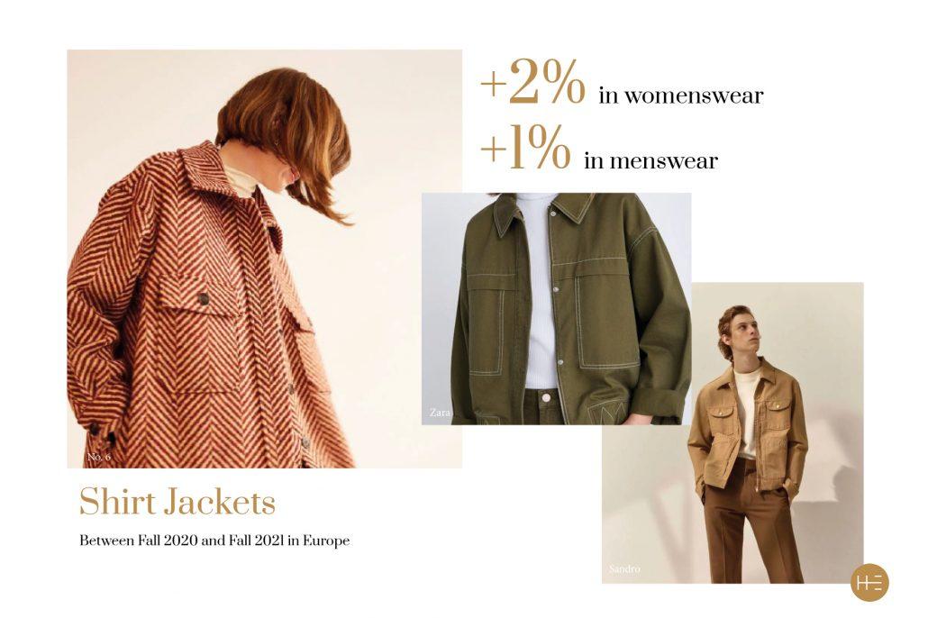 Shirt Jackets trend analysis by Heuritech for Bershka Fall 2021