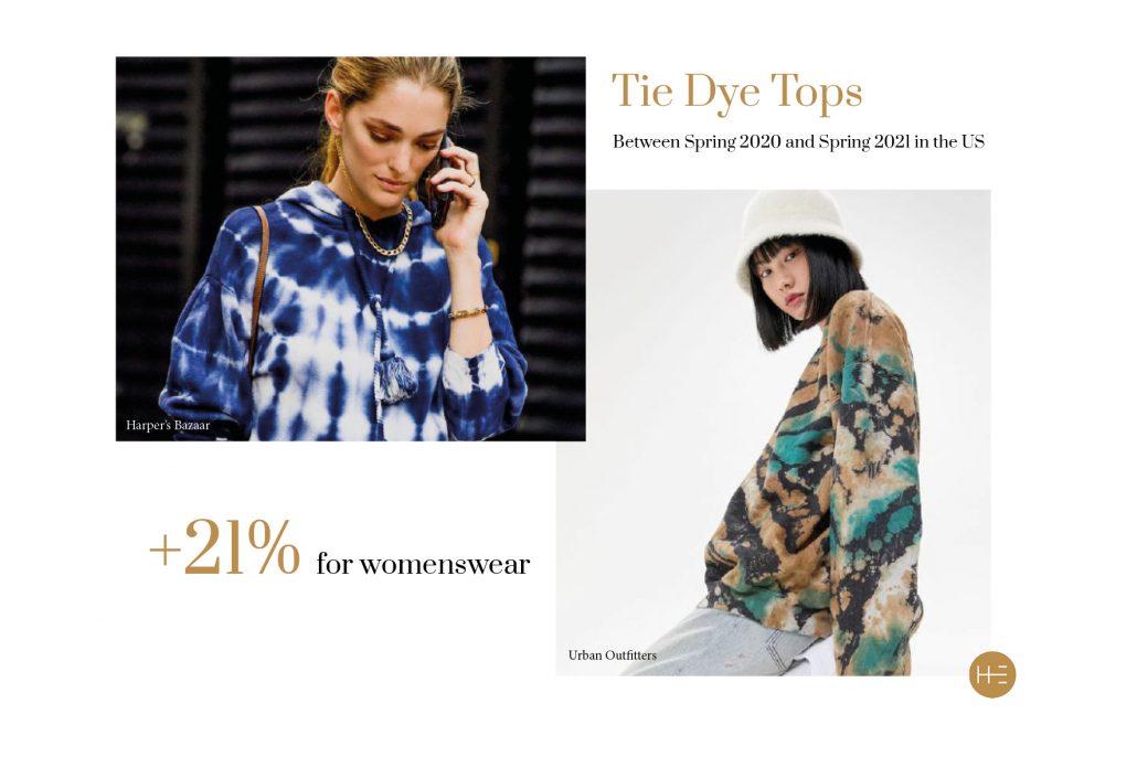 Tie Dye Tops Rue21 Heuritech analysis