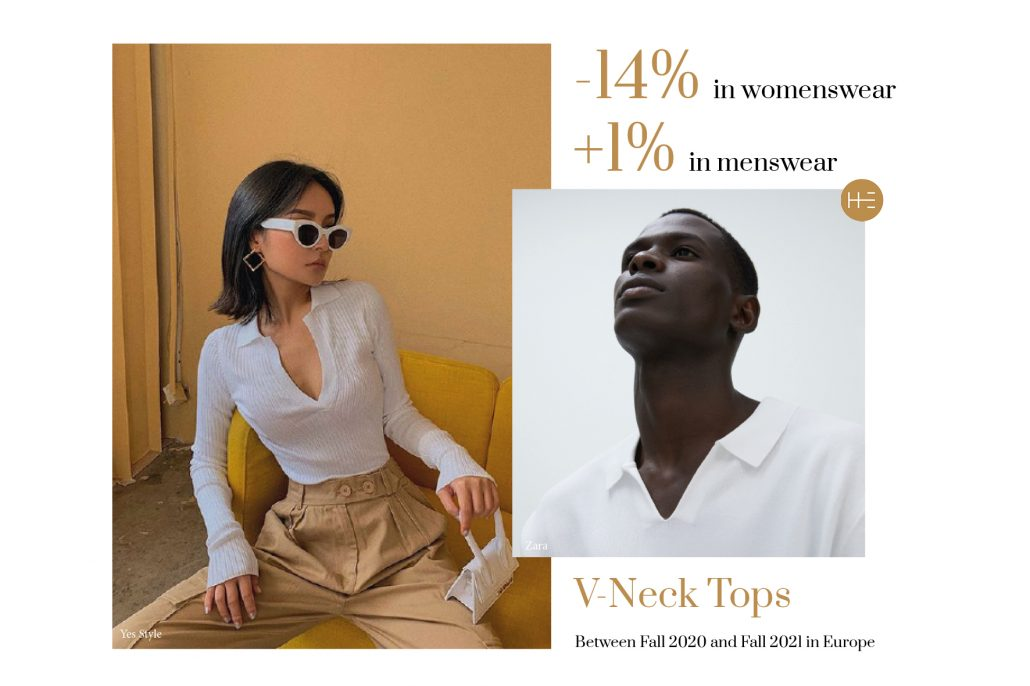 V-Neck Tops trend analysis by Heuritech for Bershka Fall 2021
