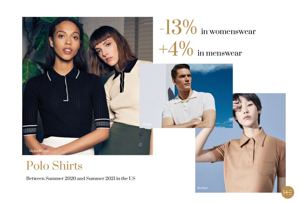 Polo shirts Heuritech trend forecasting analysis SS21