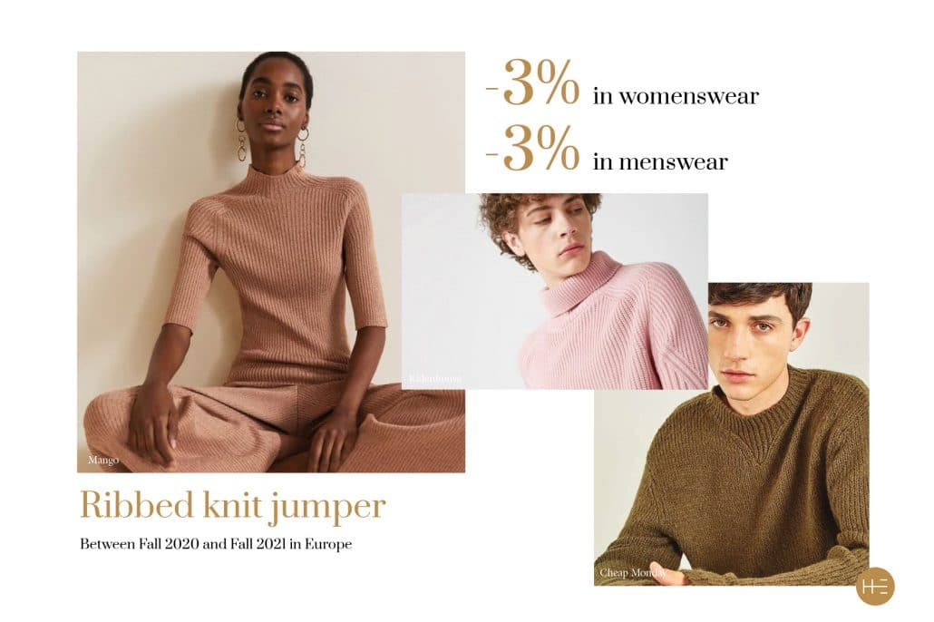 Heuritech analysis of ribbed knit jumpers for Fall 2021
