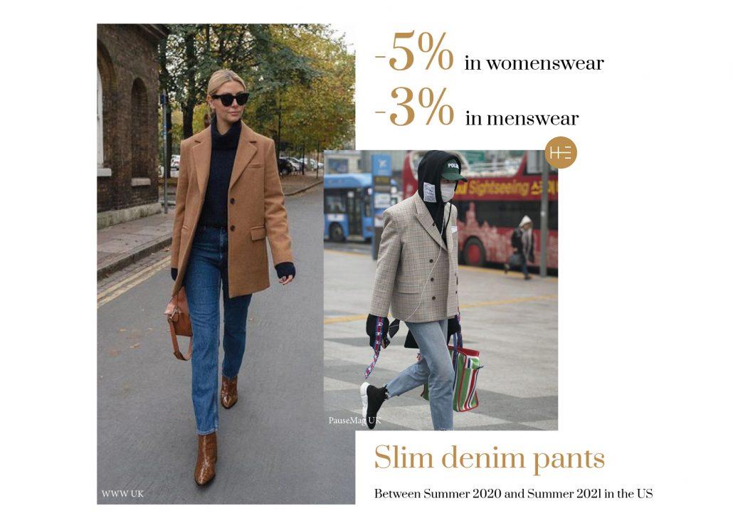 Slim denim pants Heuritech trend forecasting analysis SS21