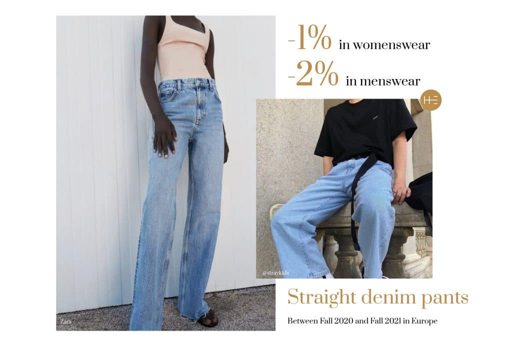 Heuritech analysis of straight denim pants for Fall 2021