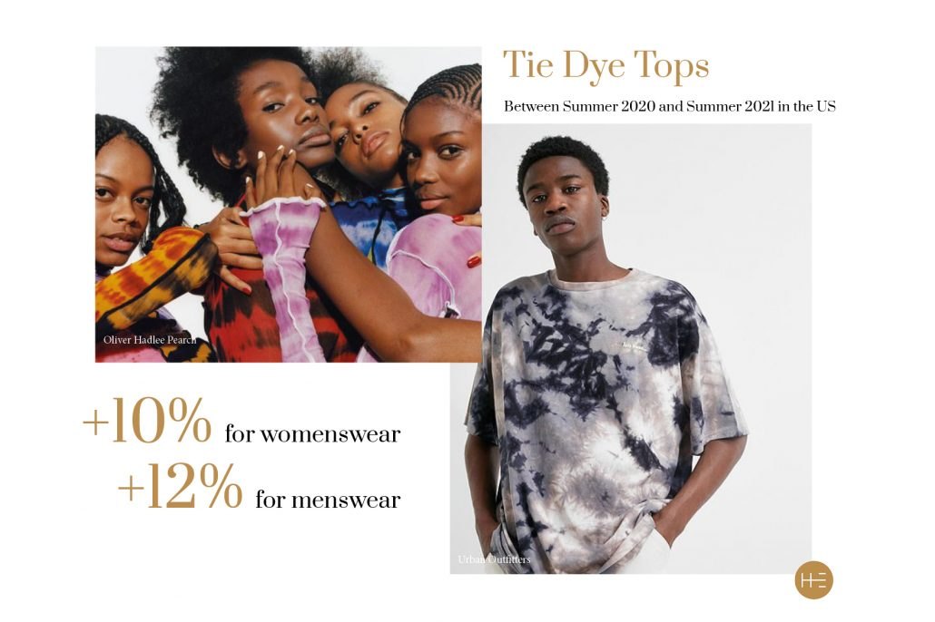 Tie Dye Tops analysis from Heuritech's trend forecasting SS21