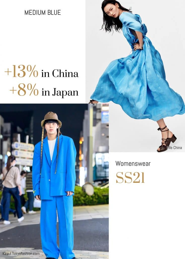 Models on the street and the runway wear medium blue as a color trend this SS21 in China and Japan