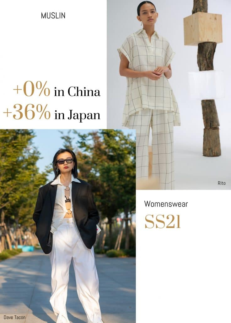 Models on the street and the runways wear muslin as a color trend this SS21 in China and Japan