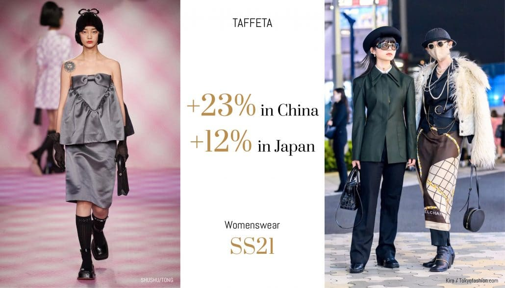 Models on the street and the runways wear taffeta as a color trend this SS21 in China and Japan