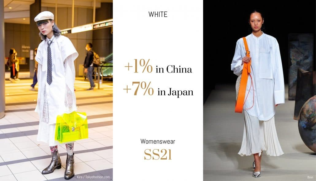Models on the street and the runways wear white as a color trend this SS21 in China and Japan