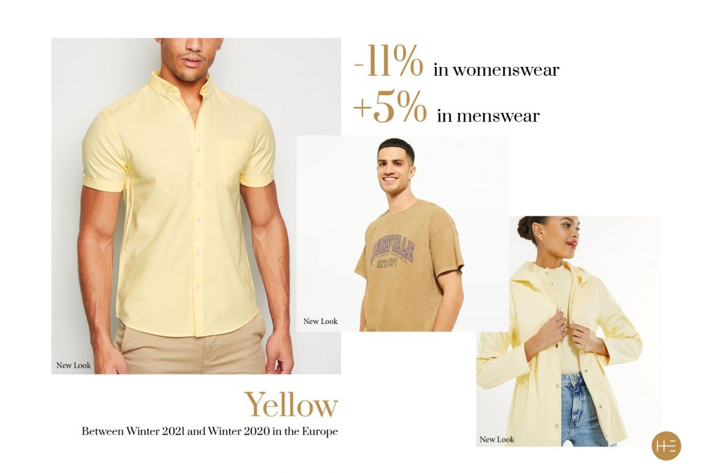 Yellow trend forecast for New Look Winter 2021 by Heuritech