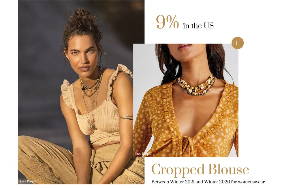 Heuritech trend forecast for cropped blouses in US Winter 2021