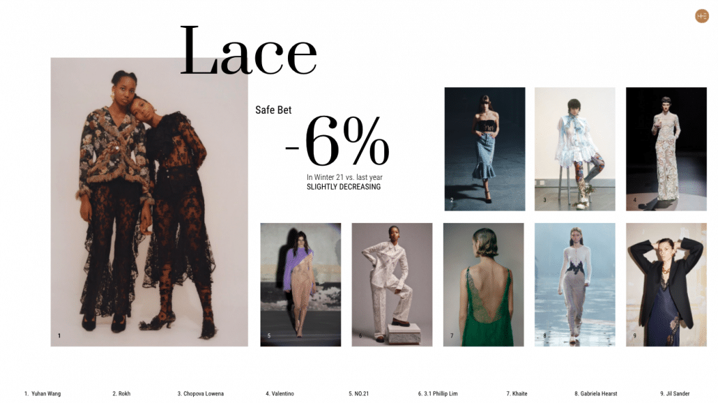 Heuritech trend forecast for lace this FW21