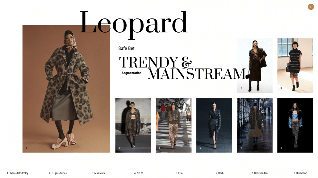 Heuritech trend forecast for leopard print this FW21