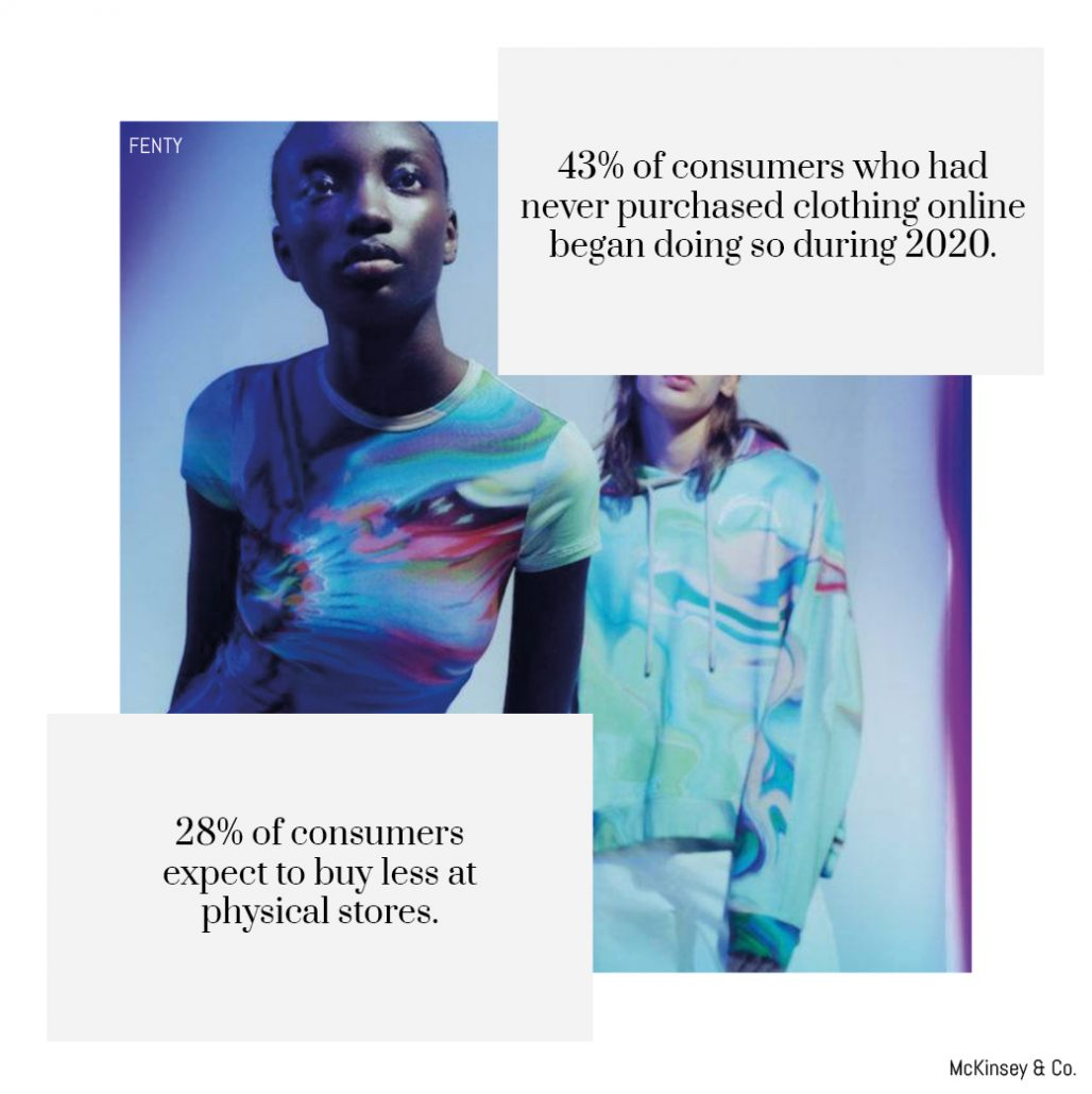 McKinsey and Co Digital Transformation in Fashion