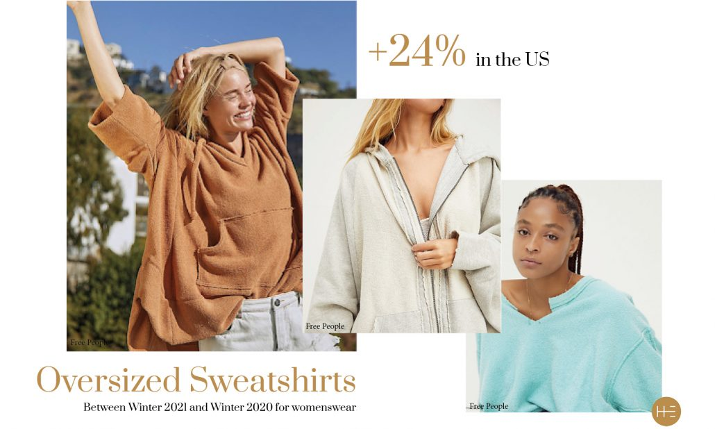 Heuritech trend forecast for oversized sweatshirts Winter 2021 US