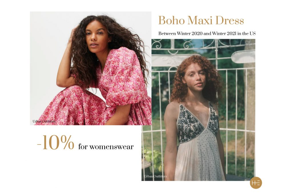 Heuritech trend forecast for the boho maxi dress in US Winter 2021 womenswear
