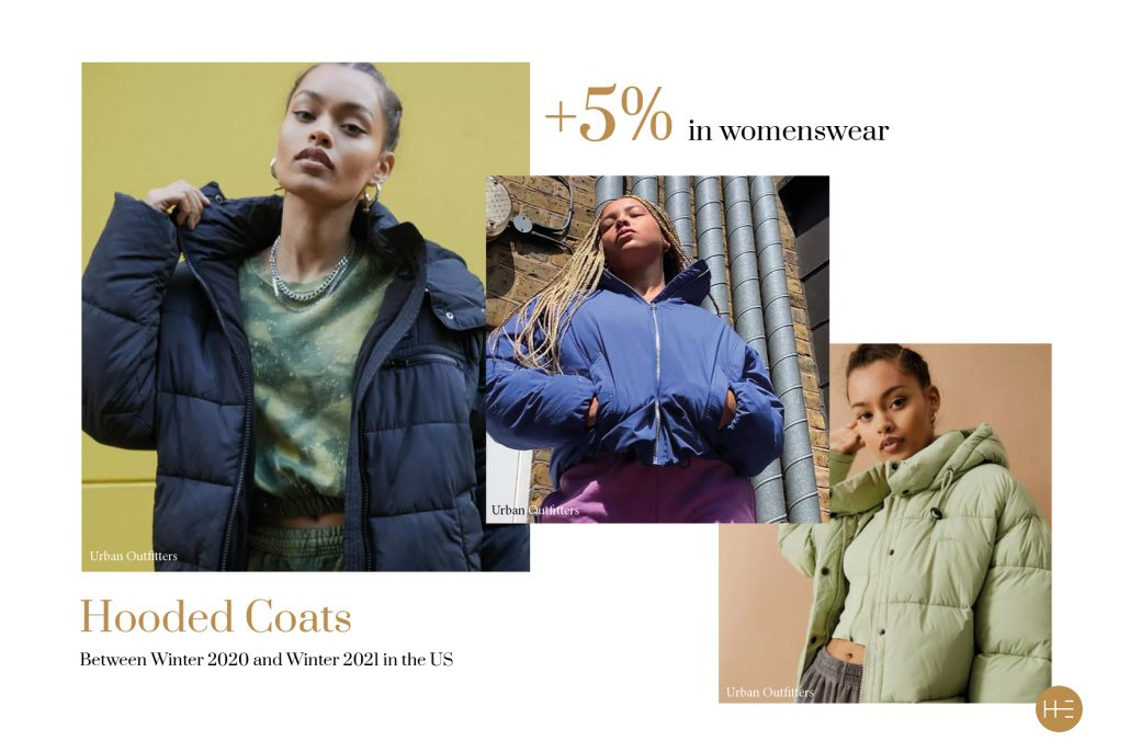 Heuritech trend forecast for hooded coats Winter 2021 US womenswear