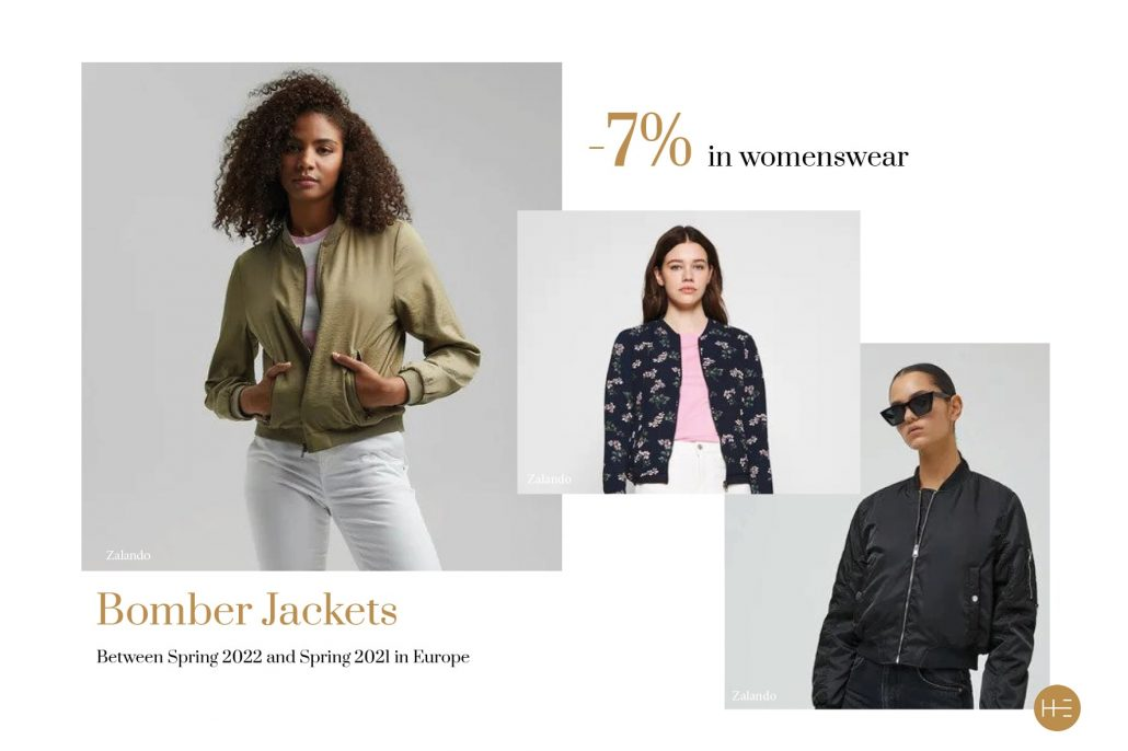 Heuritech trend forecast for bomber jackets spring 2022 Europe