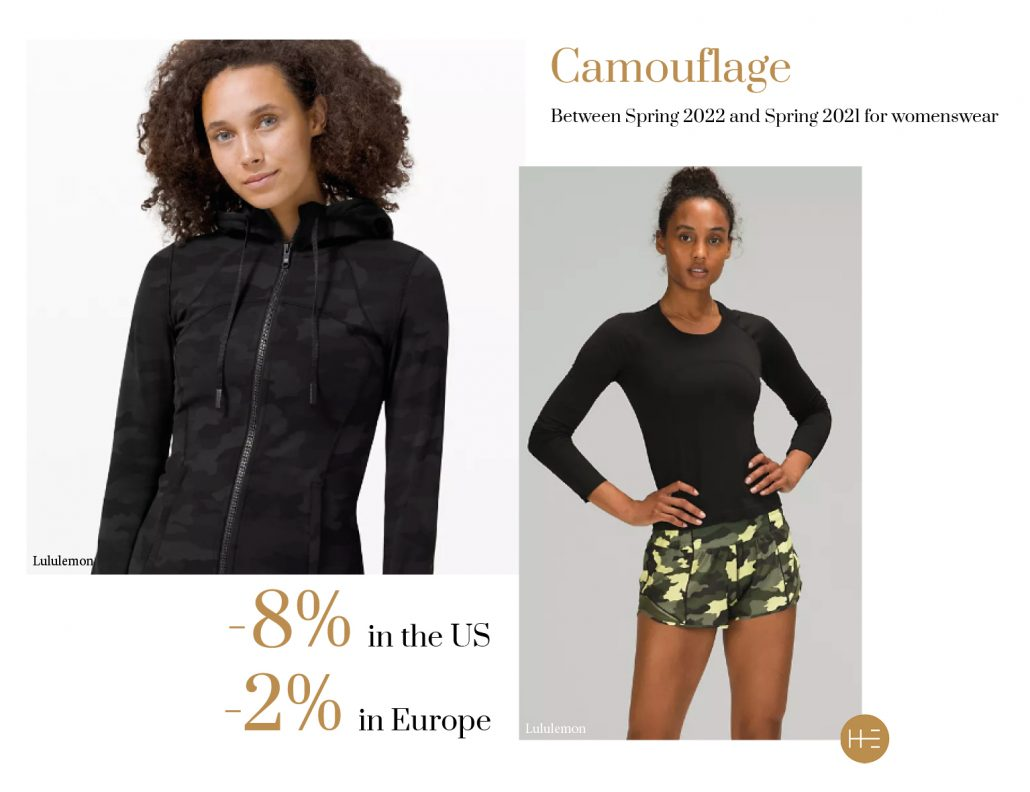Heuritech trend forecast for camouflage in Europe and US womenswear for Lululemon