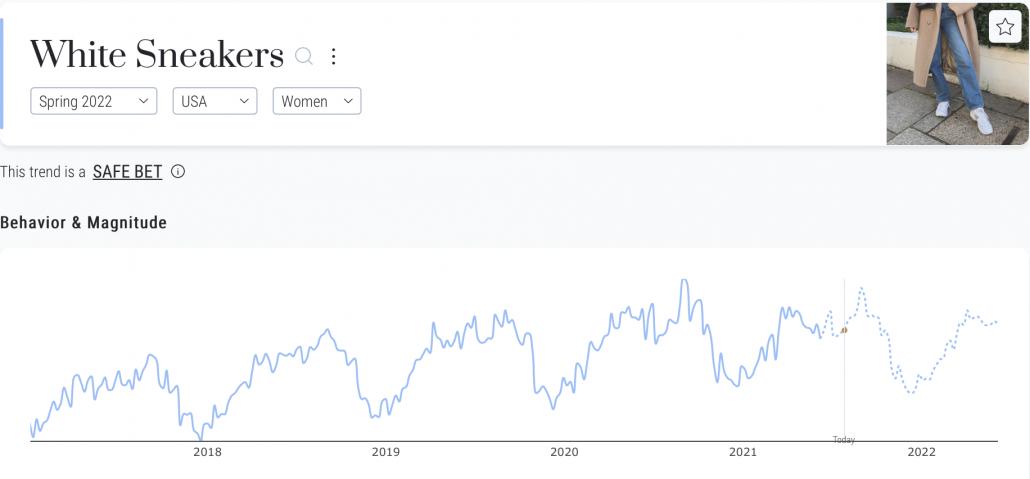 Screenshot of Heuritech trend forecasting platform