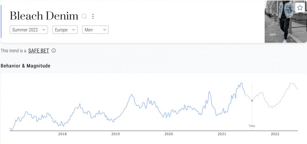 Screenshot Heuritech trend forecasting platform
