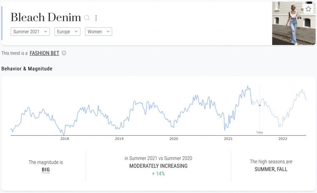 Heuritech trend forecasting platform: Bleach Denim, Summer 2021